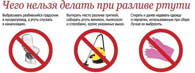 Правила по обработке против ртути